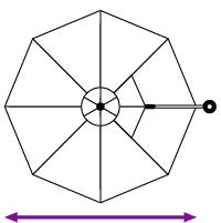 13'2'' Octagon